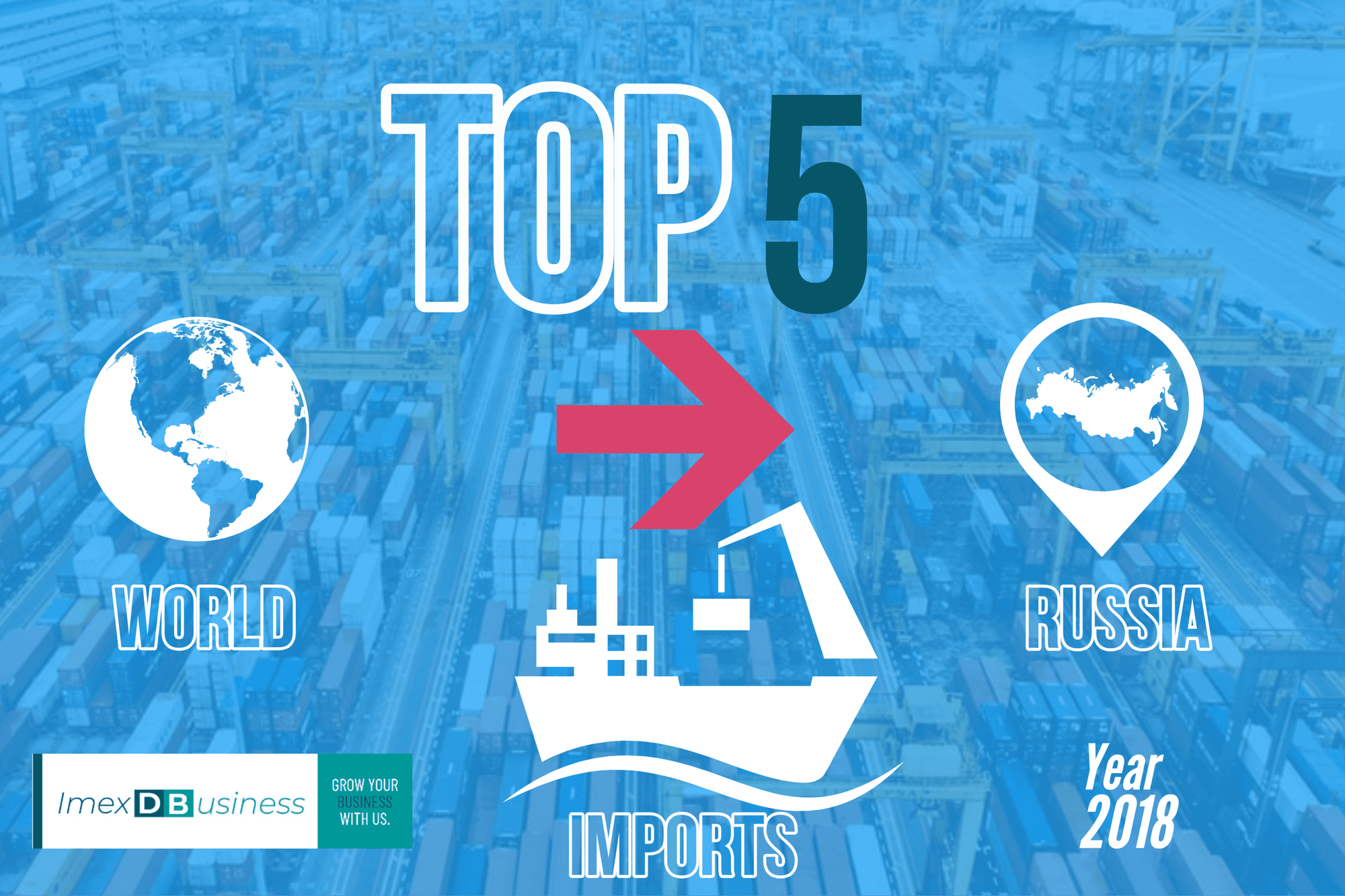 Top 5 imports Russia year 2018!